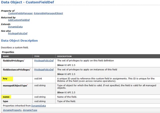 PowerCLI on steroids - Custom attributes - Virtu-Al Net